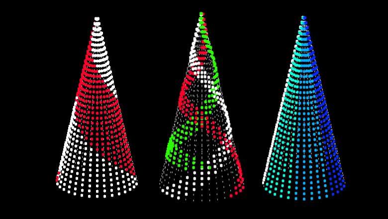 Pixel Trees Light O Rama