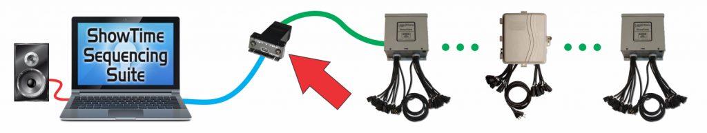 Basic layout showing USB adapter