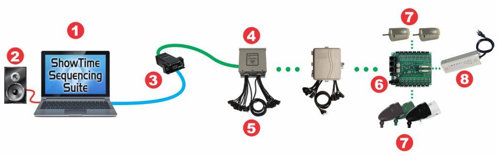 CMB16 DC Controller