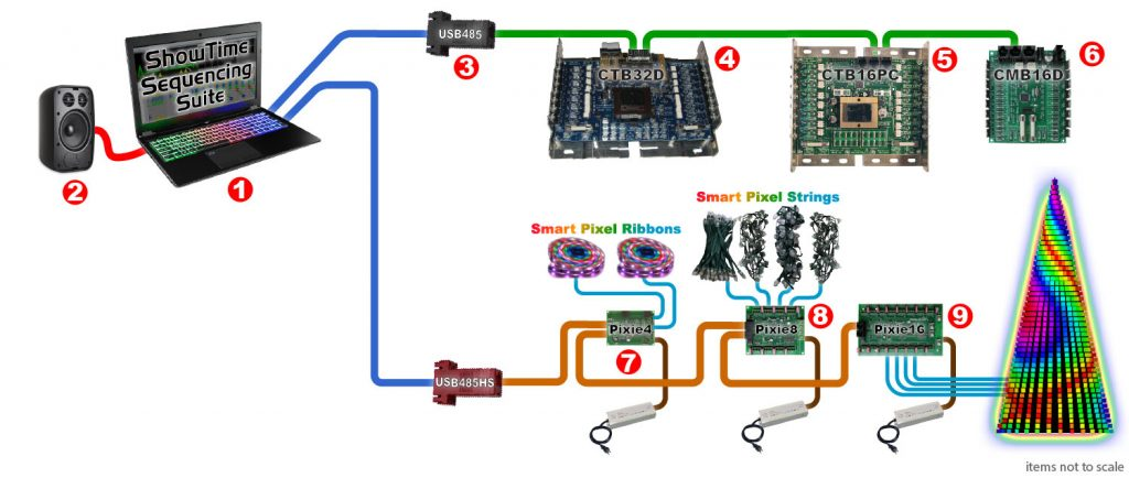 LOR-Typical Layout-Controller Boards