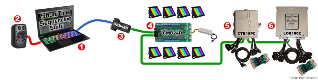 LOR-TypicalLayout-Simple RGB-CMB24D